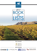 Book of Lists, Pacific Coast Business Times